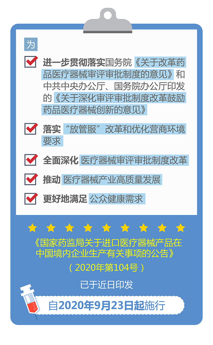 (图表)-已获进口医疗器械注册证的产品在中国境内企业生产要注意(简)-(大巢制图)-01_02.jpg