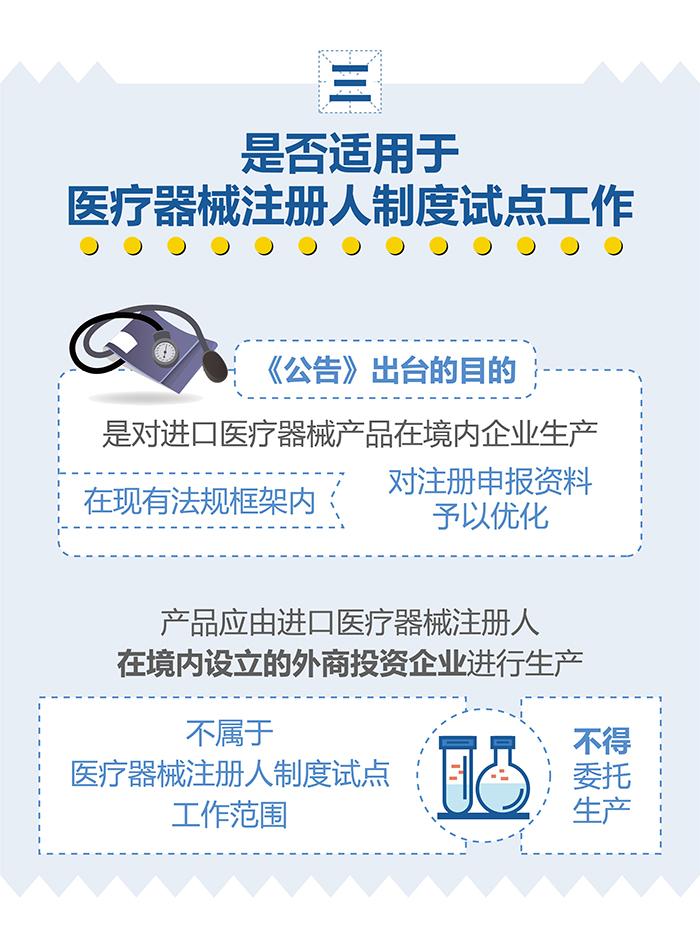 (图表)-已获进口医疗器械注册证的产品在中国境内企业生产要注意(简)-(大巢制图)-01_05.jpg