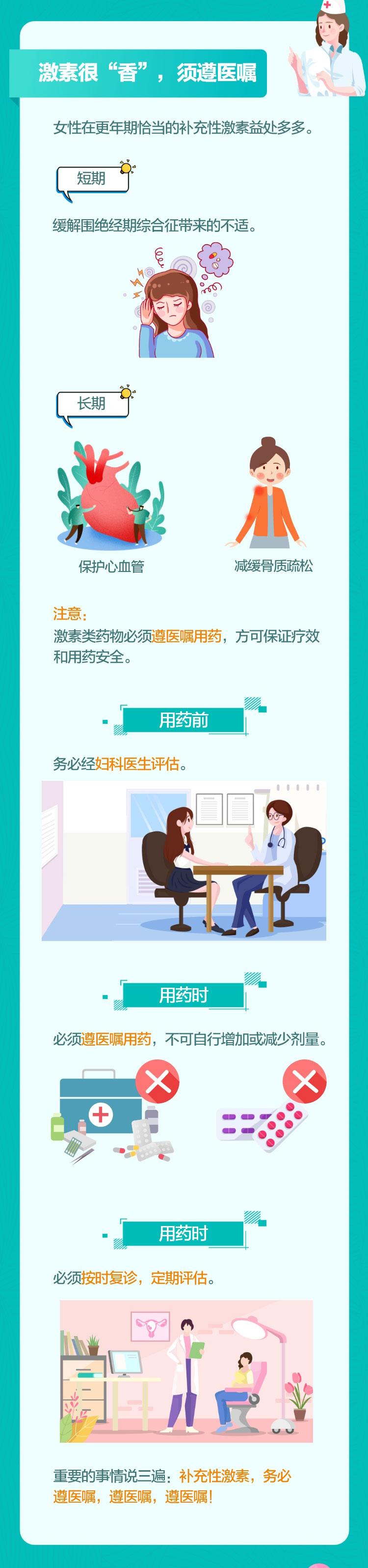 更年期安全用药长图终版_to药监局(0306)_03.jpg