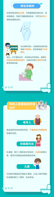 世界肠道健康日 关注便秘用药_05.jpg